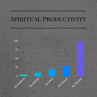 spiritual-productivity